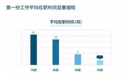 """""""垮掉""""的90后,可能是中国心智最健全的一代人"""